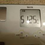ダイエット173日目の体重