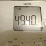 ダイエット287日目の体重体脂肪と食事