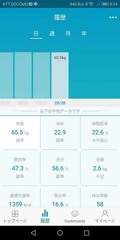 本日の体重は…65.5キロでございますw