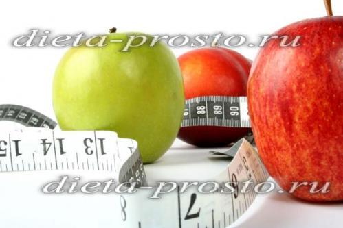 Кефирно зефирная диета. Польза кефира для похудения