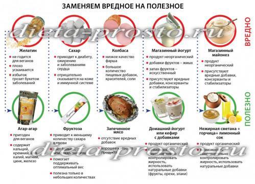 cum să pierdeți greutatea cu ovăzul masala