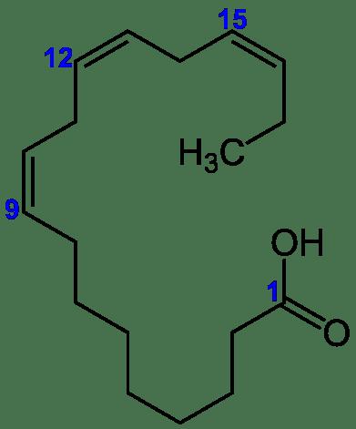 Ácido alfa-linolénico