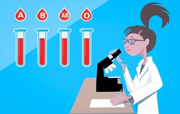 sangre analisis