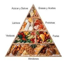 Alimentación para personas que hacen ejercicio