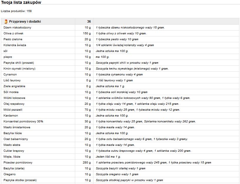 lista-zakupow