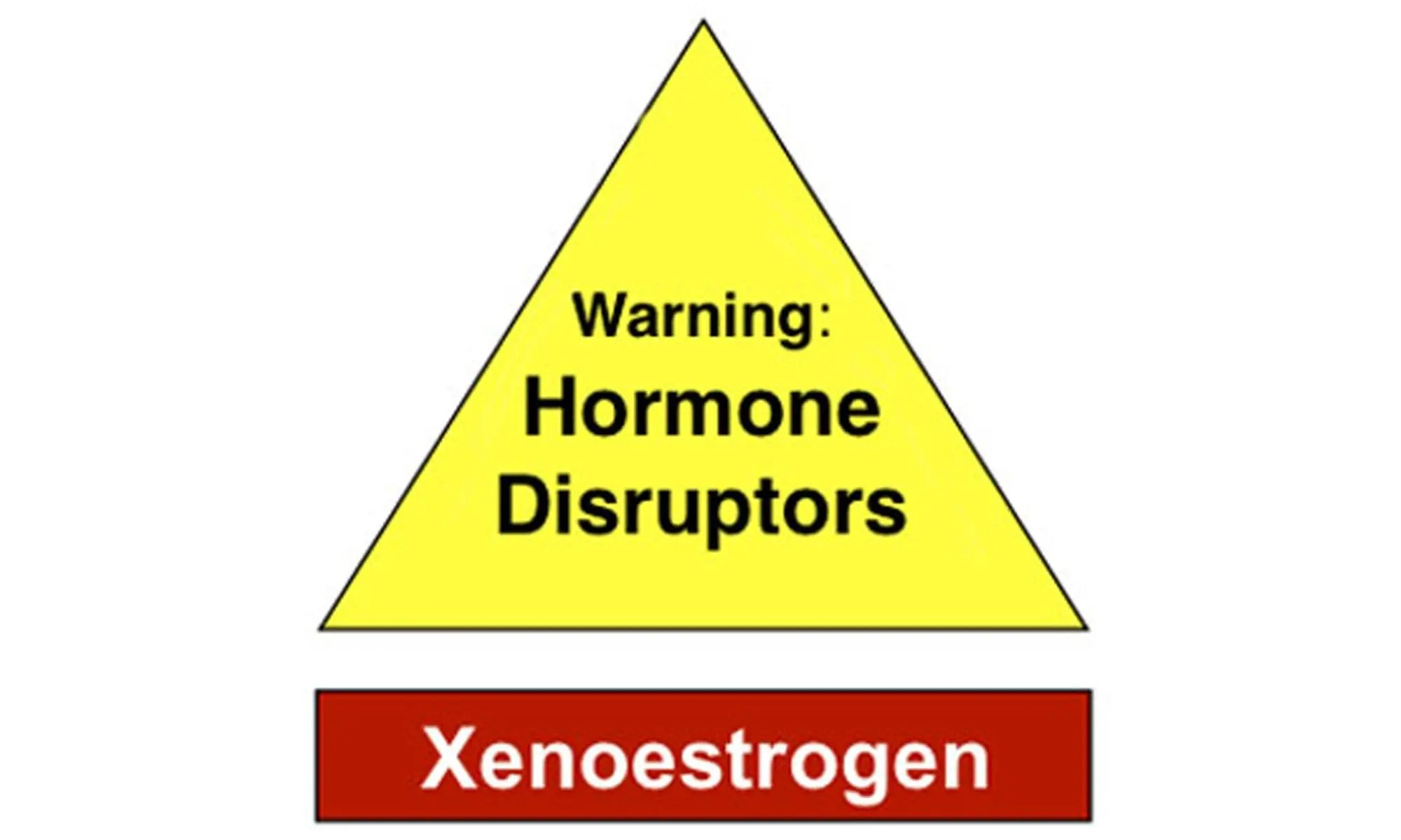 image of Xenoestrogens warning