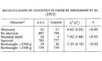 Dangers of diethylstilboestrol: Review of a 1953 paper