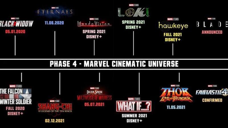 La Fase 4 della Marvel tra cinema e Disney+