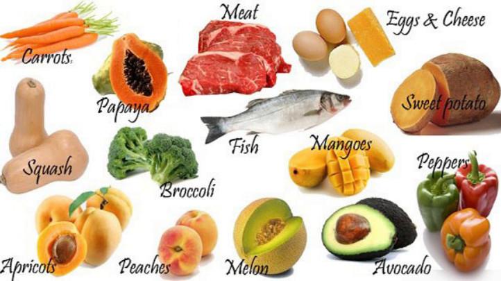 b6 foods