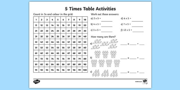 Class 5 Maths Multiplication Worksheets