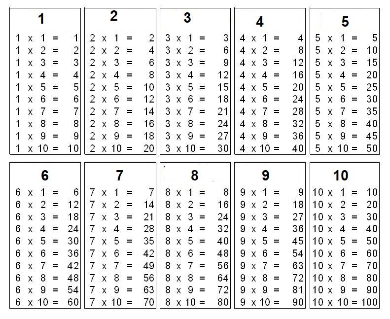 Multiplication Worksheets 3 By 1