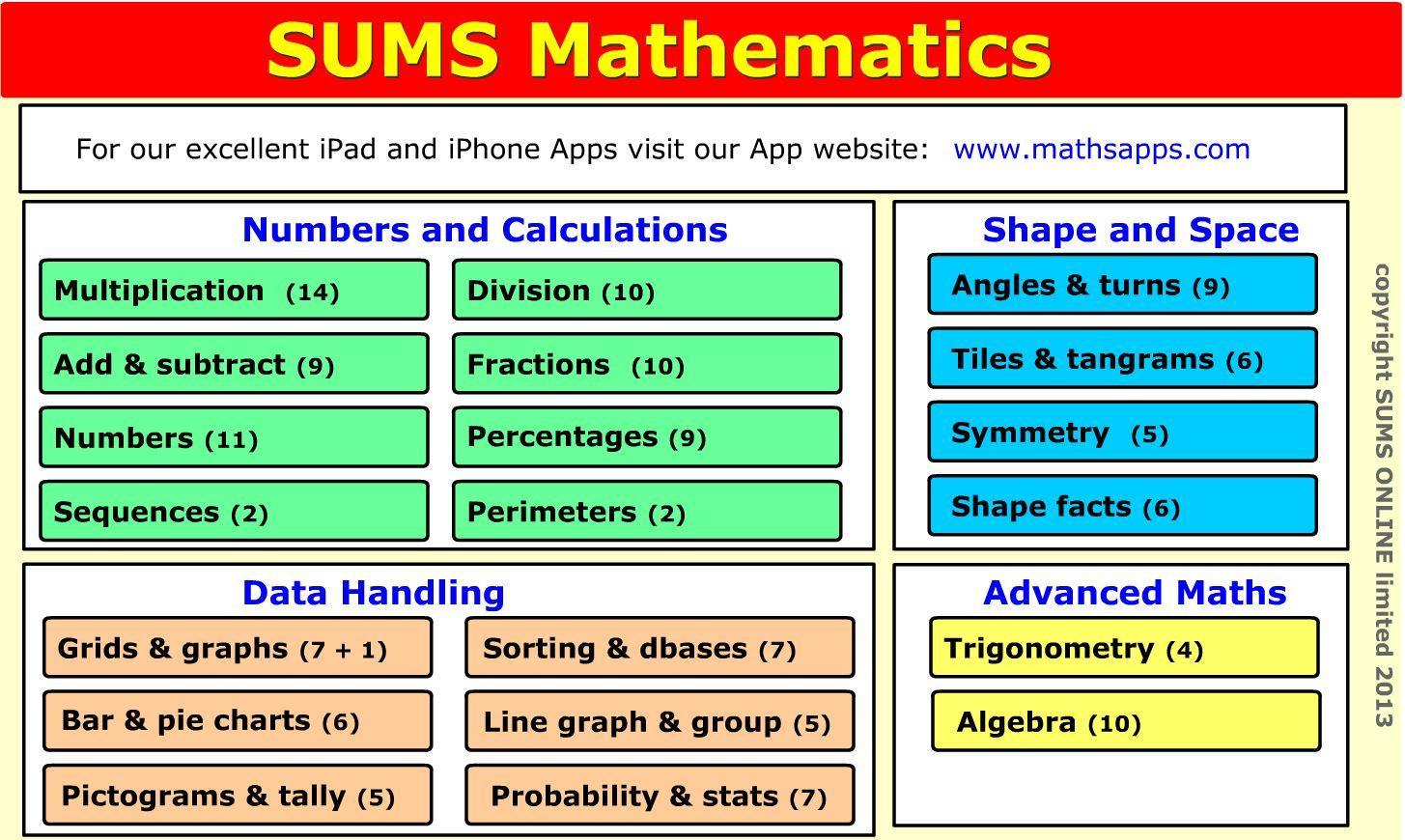 Math Worksheets For Ks3