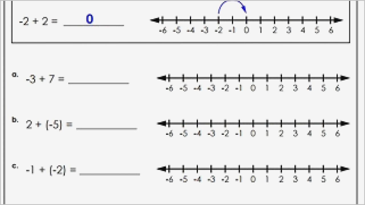 Multiplication Integers Worksheet Pdf