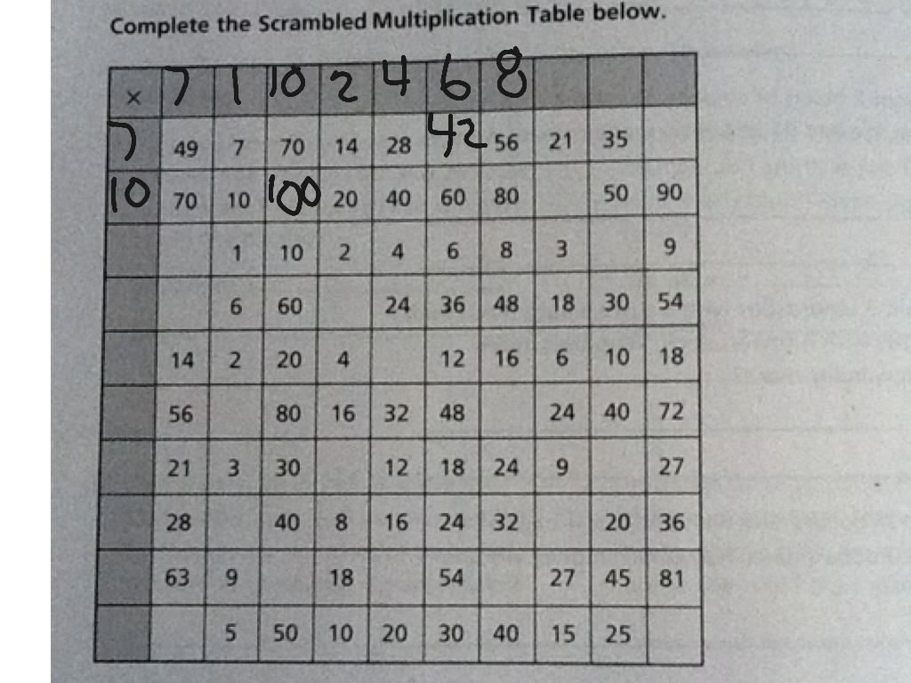 Multiplication Jumble Worksheet 1