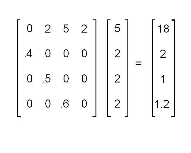 Lattice Multiplication Worksheets With Answers