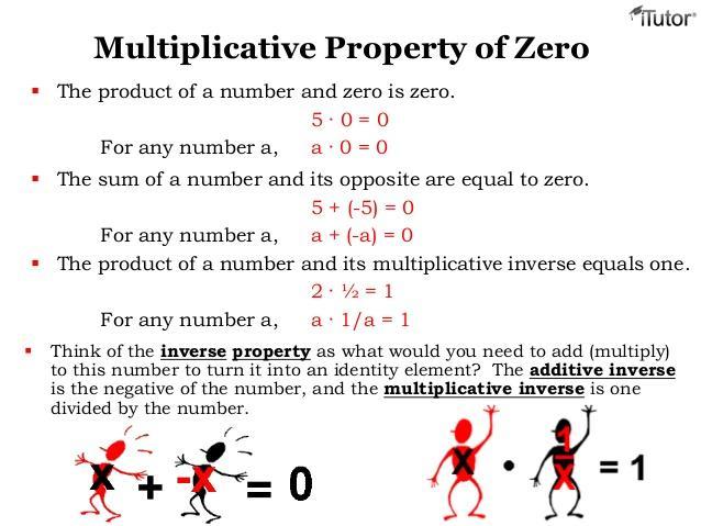 Multiplication Across Zeros Worksheets 2