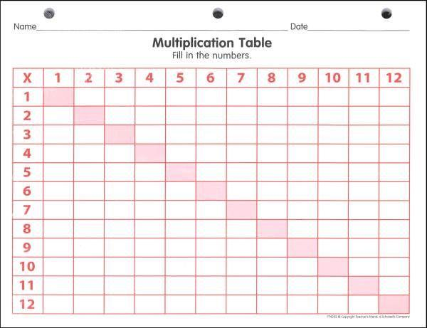 Multiplication Worksheets X 12 5