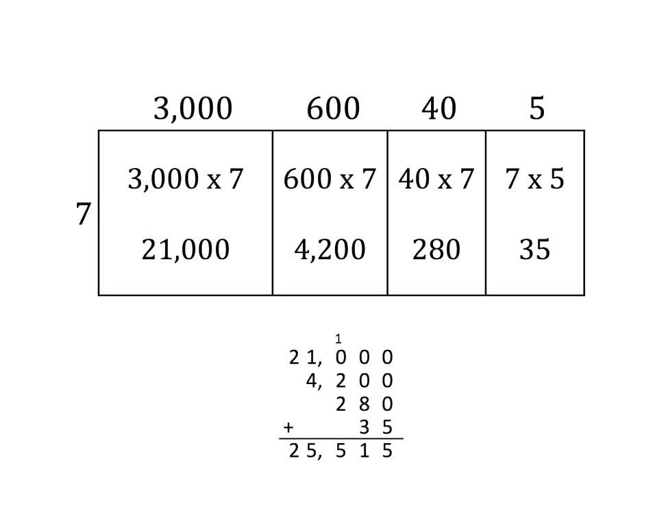 Multiplication Zeros Worksheet