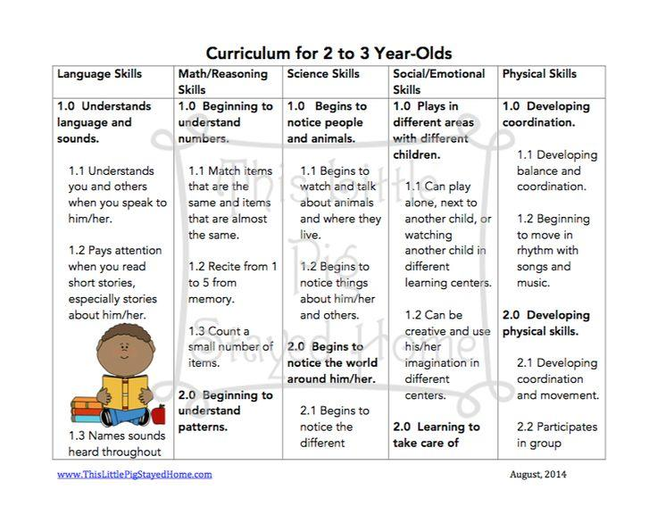 Preschool Worksheets Age 2-3 2