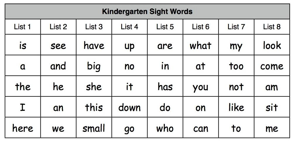 Preschool Worksheets Sight Words 1