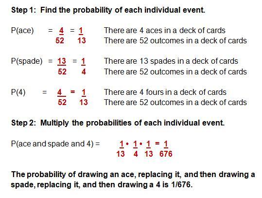 Math Worksheets Algebra 2 6