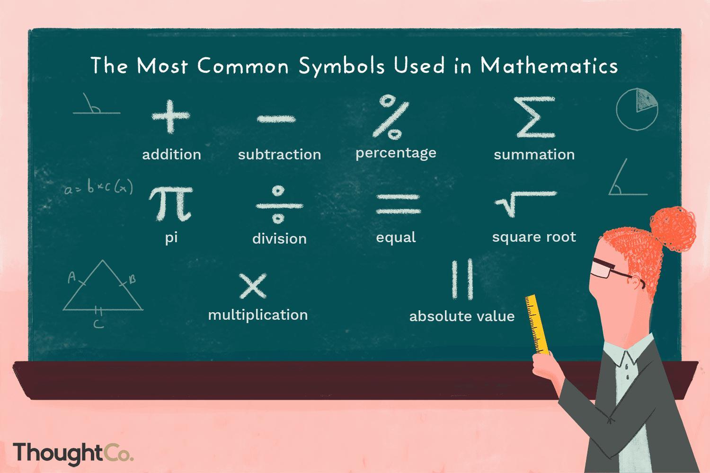 Math Worksheets Algebra 4