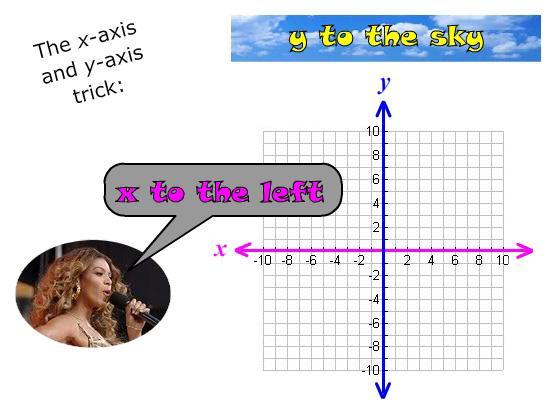 Math Worksheets Easy 8