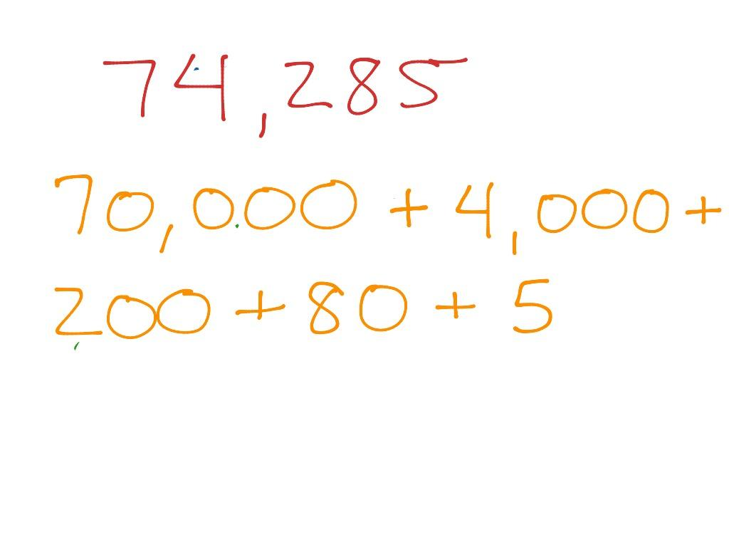 Math Worksheets Expanded Form 3