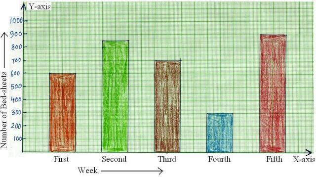 Math Worksheets For Grade 4 15