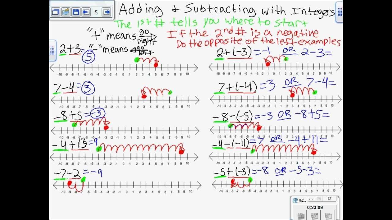 Math Worksheets Integers 6th Grade