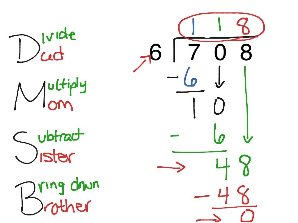 Math Worksheets Long Division With Decimals
