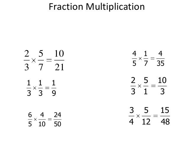 4th Grade Math Worksheets Multiplying Fractions