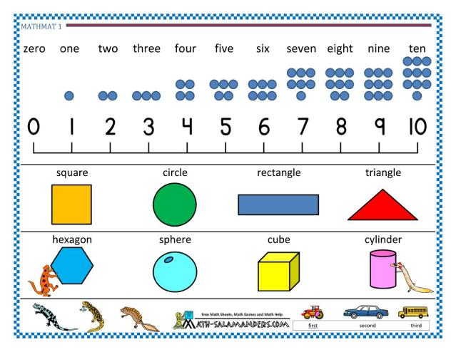 Math Worksheets Nursery