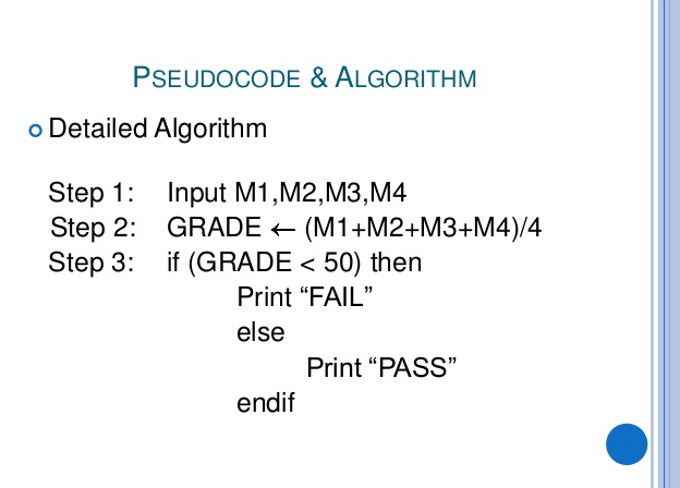 Difference between Pseudocode and Algorithm