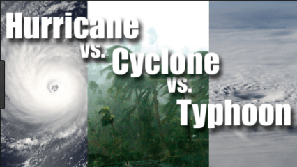 Difference between Cyclone and Typhoon