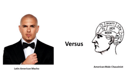 Difference between Machismo and Feminism