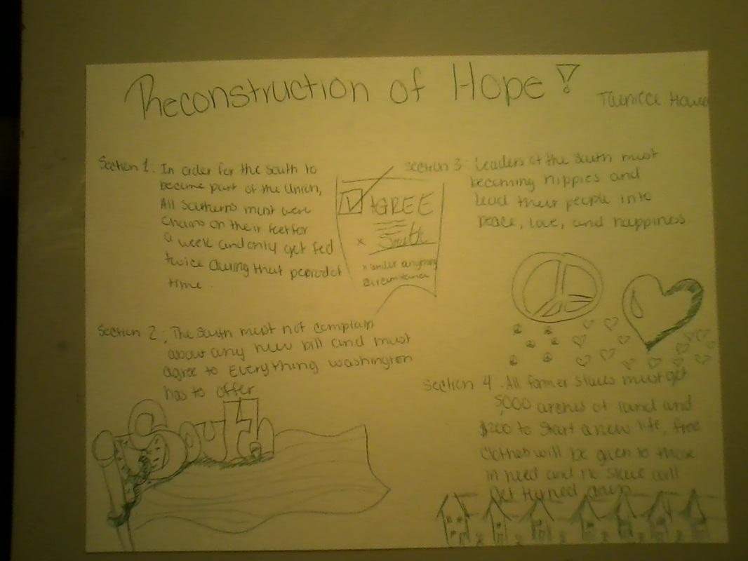 Artifact 4 Personal Reconstruction Plan