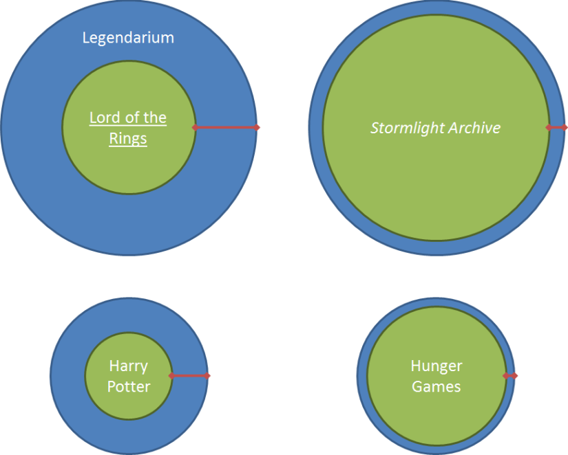 2014-08-21 All 4 Narrative-Setting