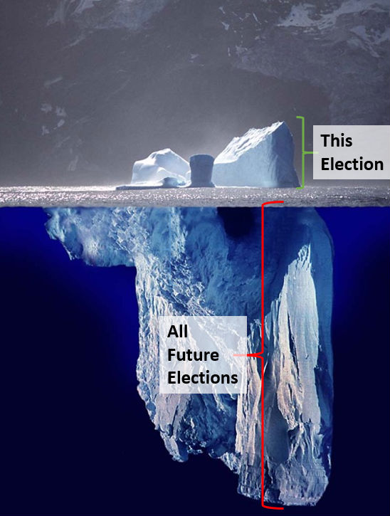 icebergs-and-elections