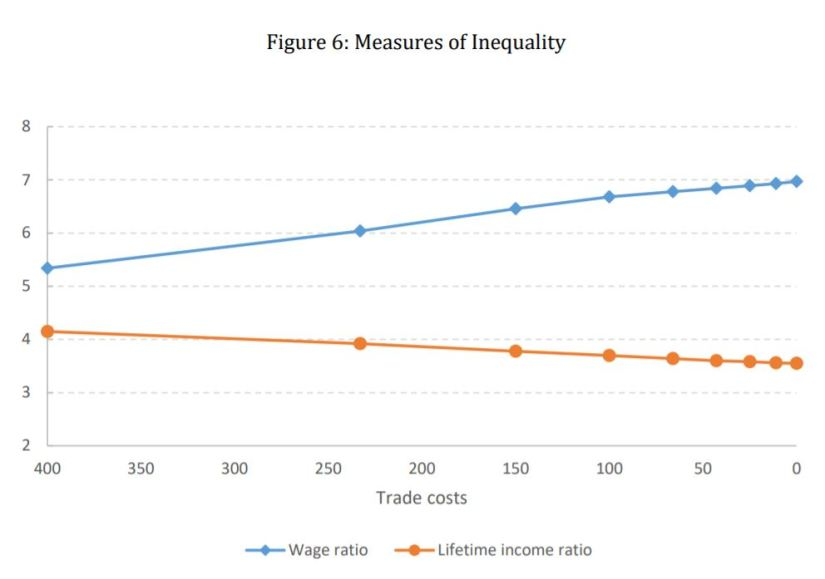 This image has an empty alt attribute; its file name is inequality.jpg