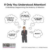 If Only You Understood Attention!