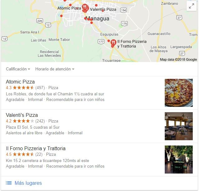 pizzerría en managua nicaragua