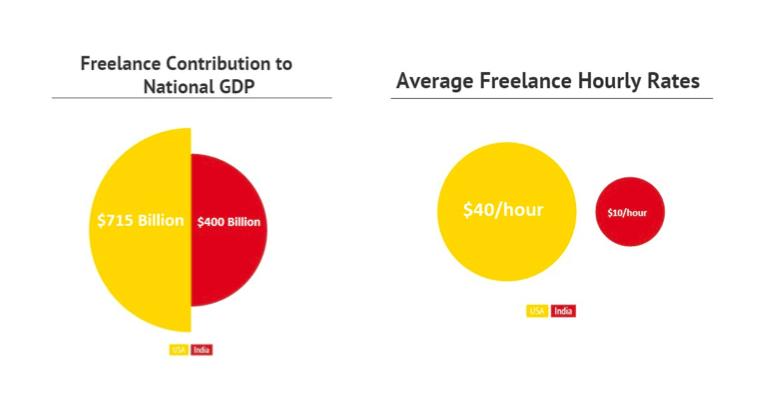 full time freelancer image3