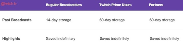 Twitch_broadcasts_archived_details