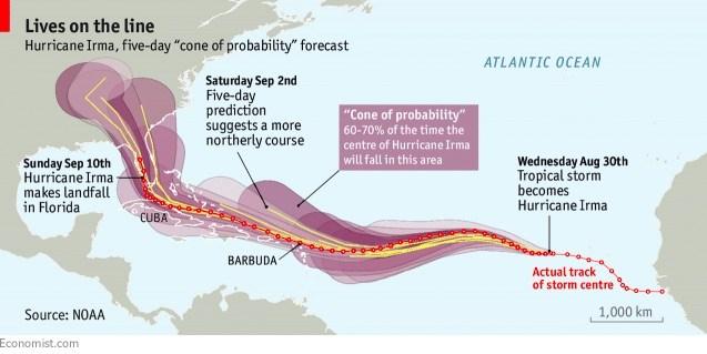 エコノミスト誌が作成したハリケーン「アーマ(Irma)」の予想進路図