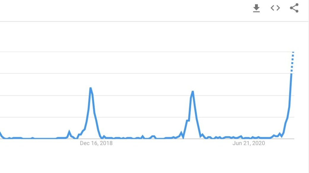 google-trends-data