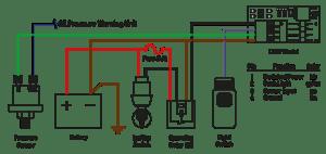 DIGIFIZmini  Oil & Air Ride Pressure