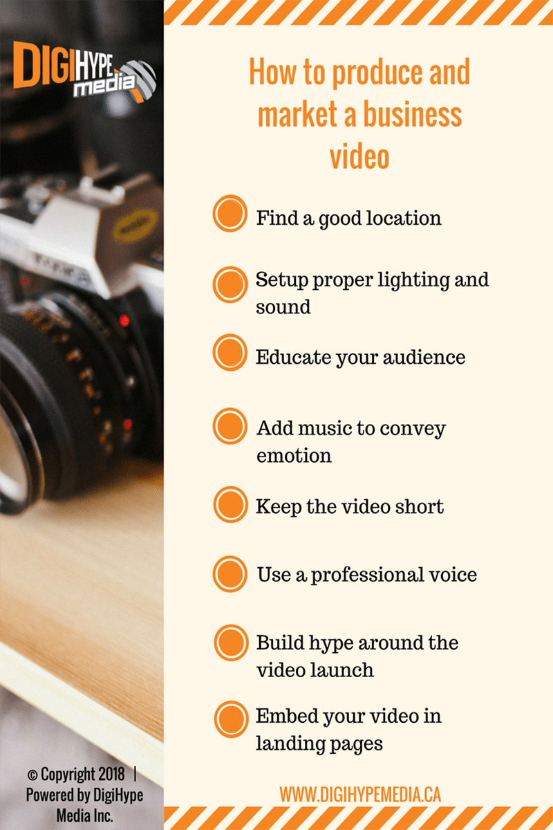 How to produce and Promote a business video