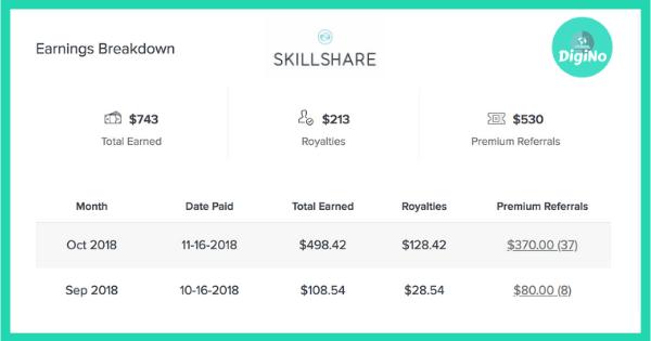 How Much Do Skillshare Teachers Make? [My Skillshare Revenue Report