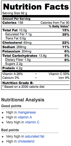 Nutritional Information at the request of one of my favorite readers!